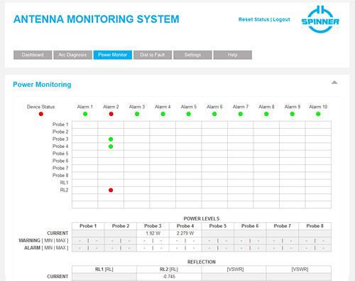 Мониторинг мощности RU
